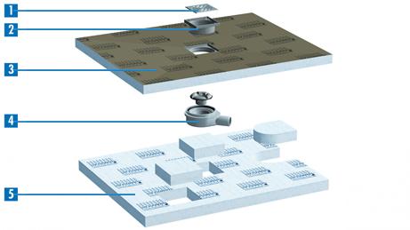 lux elements tub receveurs de douche fleur de sol coulement en un point. Black Bedroom Furniture Sets. Home Design Ideas